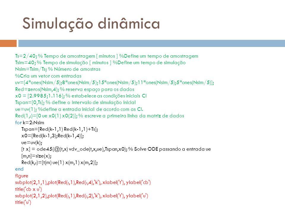 Simulação dinâmica Ts=2/40; % Tempo de amostragem [ minutos ] %Define um tempo de amostragem.